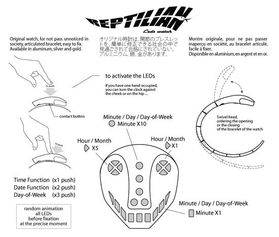 5 reptilianwatch technic