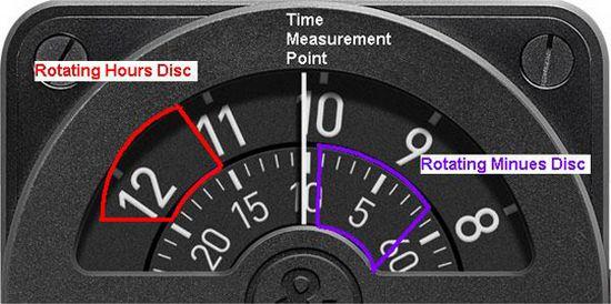 bell ross compass watch front2