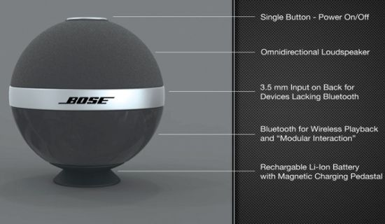 bose speakers concept 1