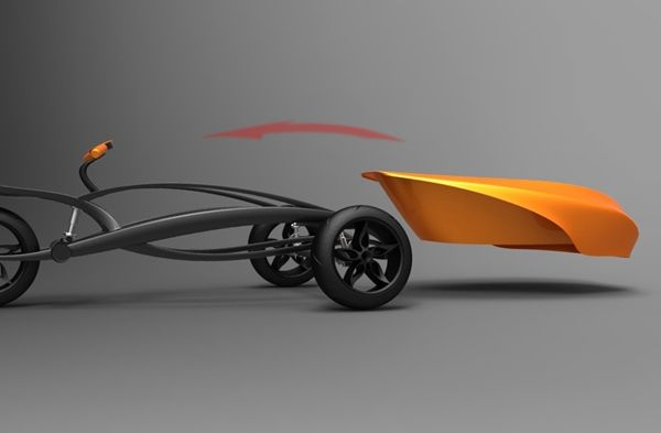 cargo cycle 2020 01