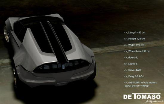 detomaso ghepardo 05