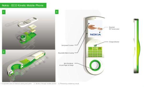 ec509 green core 02