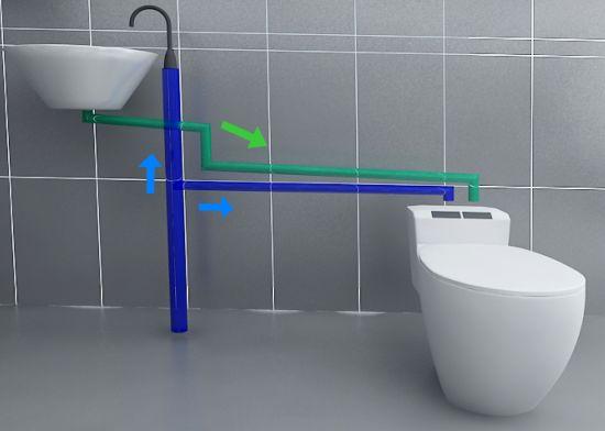 eco bath system 2