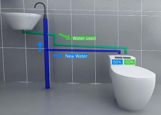 eco bath system 3