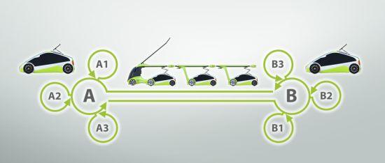 el assist recharging concept for ev 5