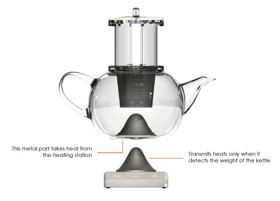 fall tea maker 02