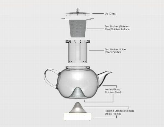 fall tea maker 03
