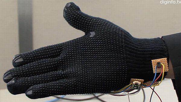 fingual glove