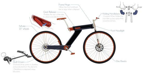folding bike 03