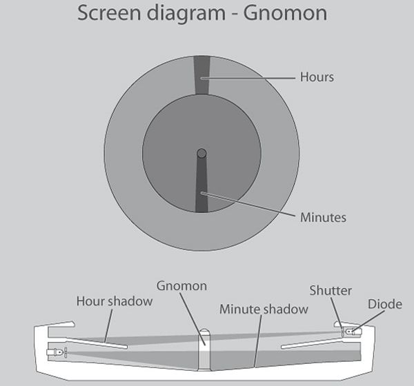 gnomon sundial watch 03