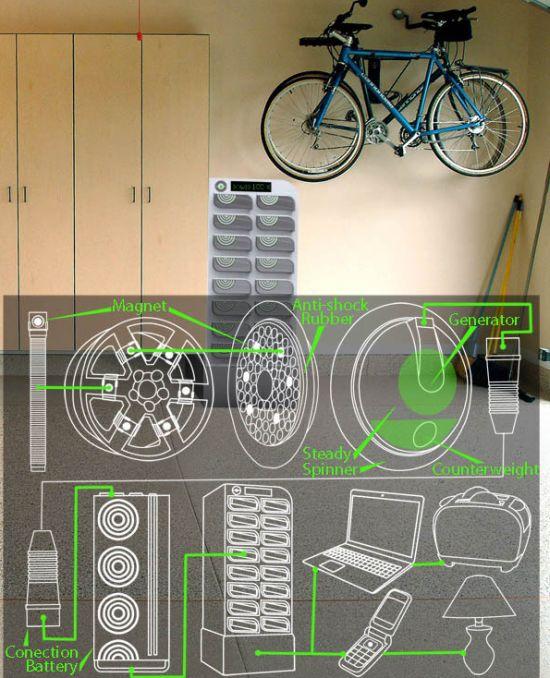 green spinner5