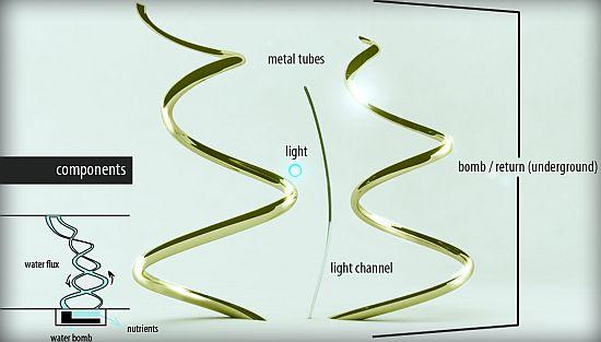 hydroponic plant system 3