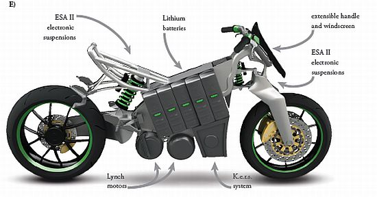 kobra all electric motorcycle concept 6