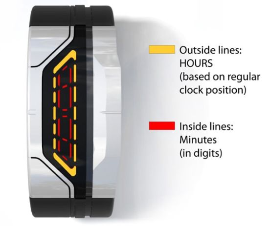 led bracelet watch 03