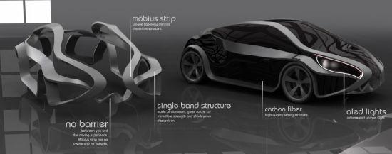 mobius car structure2