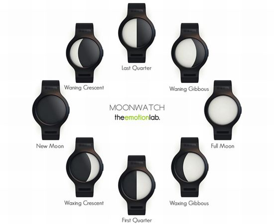 moonwatch 02