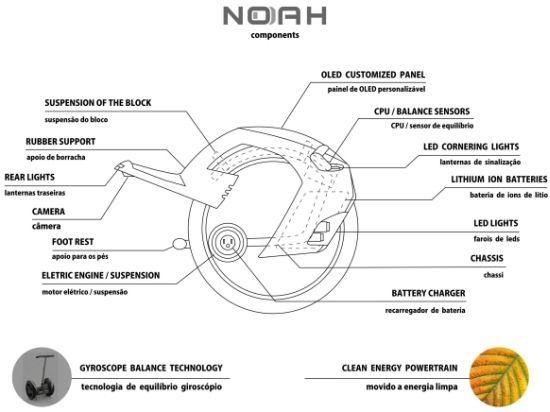 noah 2 4rVbk 58