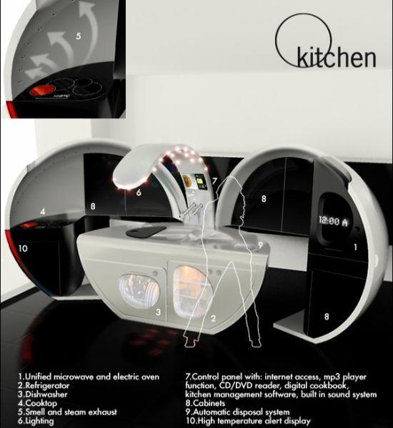 o kitchen 3