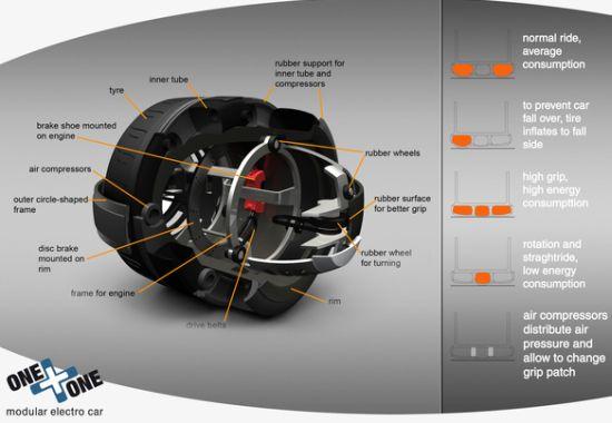 one one modular electro car 04