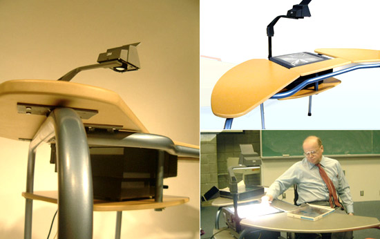 overhead projector desk
