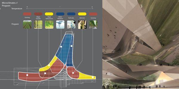 riparian urbanism 03