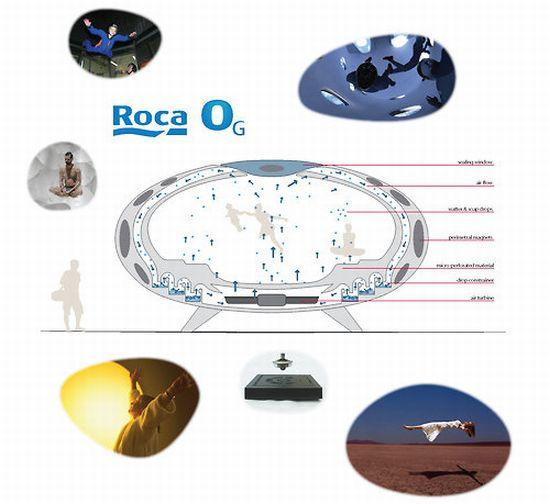 roca zero gravity 2