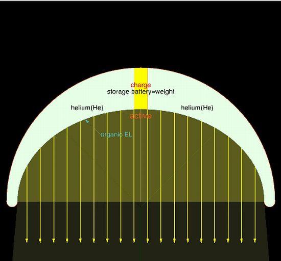 solar pileus 04