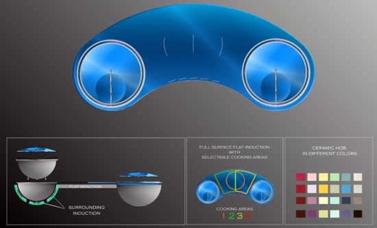 surrounding induction system 2 VEUbm 48