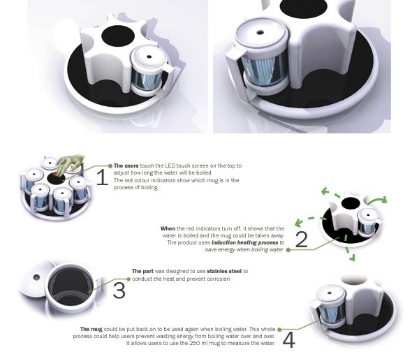 sustainable kettle mug 01