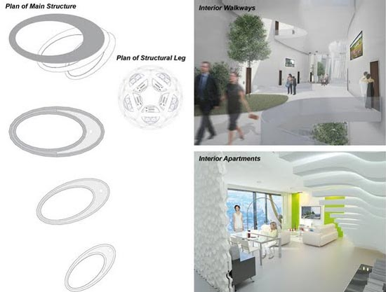 sustainable vertuical city 6
