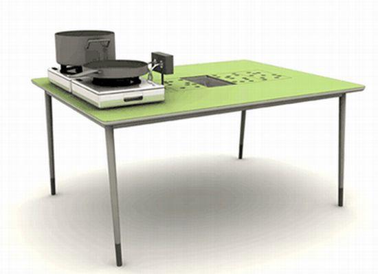 table 2 wTDdb 17621