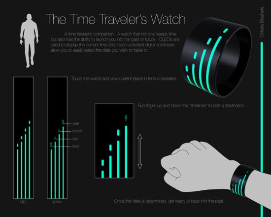 time travelers watch