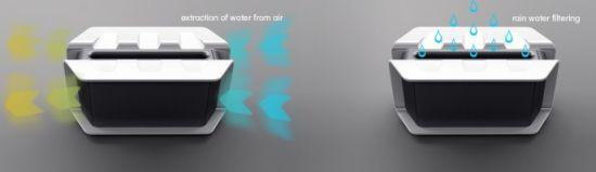 water making machine4