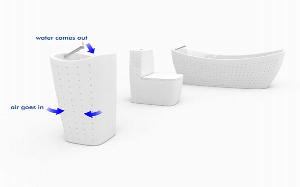 Waterfactory Bathroom System
