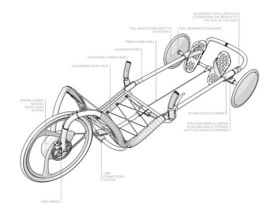 wirebike 02