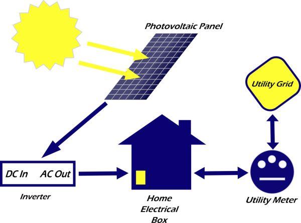 PV-Diagram
