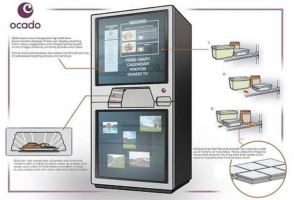 Self-cleaning fridge concept