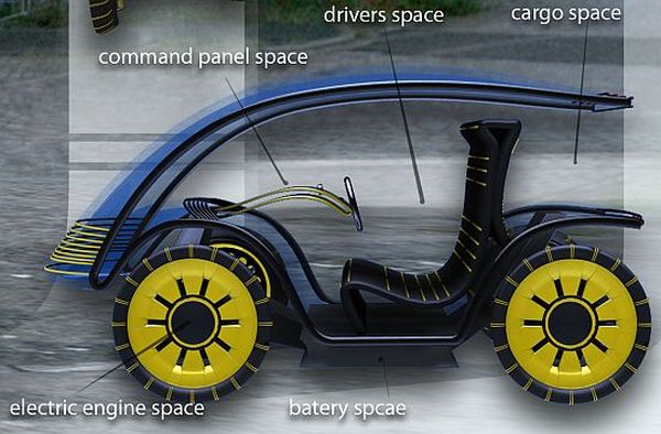 Buggy car features Roof Mounted PV panels